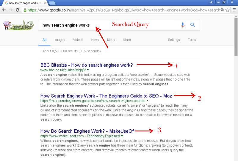 गूगल सर्च इंजन रैंकिंग क्या है