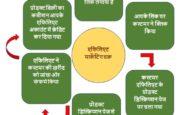 amazon affiliate marketing program in hindi